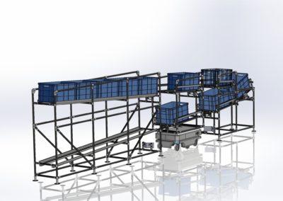 MiR KLT box systém